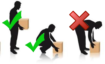 examples of manual handling hazards in aged care